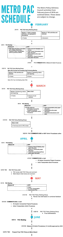 schedule outlines